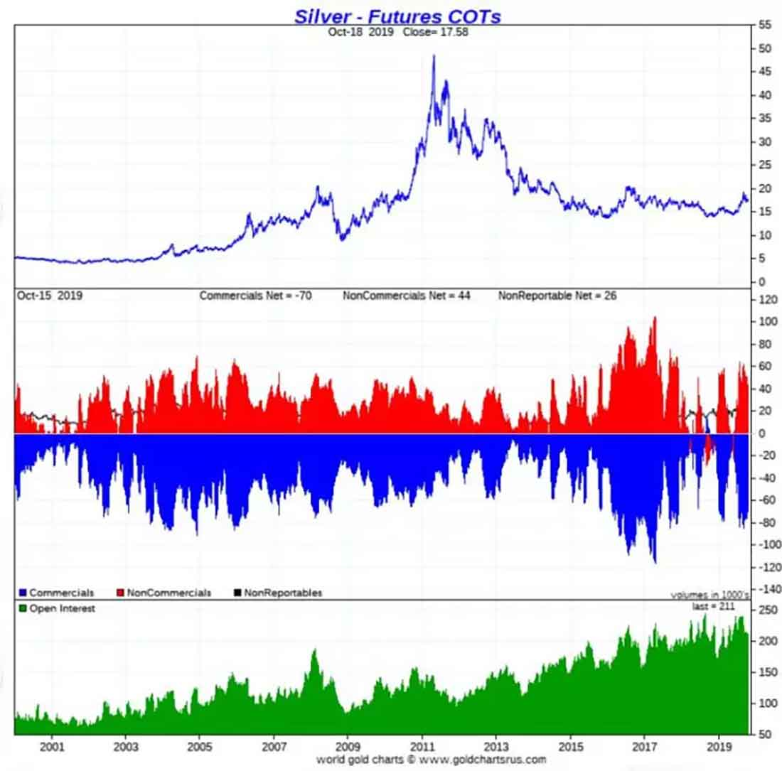 chart-silver-1