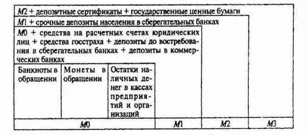 оформить займ на карту срочно rsb24.ru