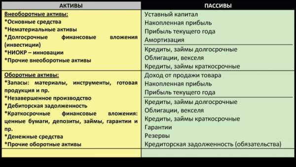 в каком банке лучше взять кредит наличными в новосибирске форум